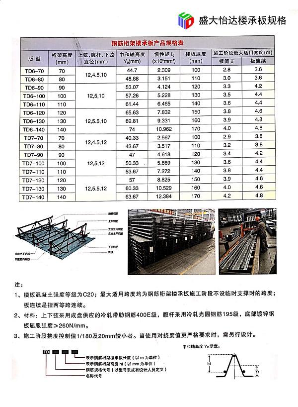 钢筋桁架楼承板规格型号